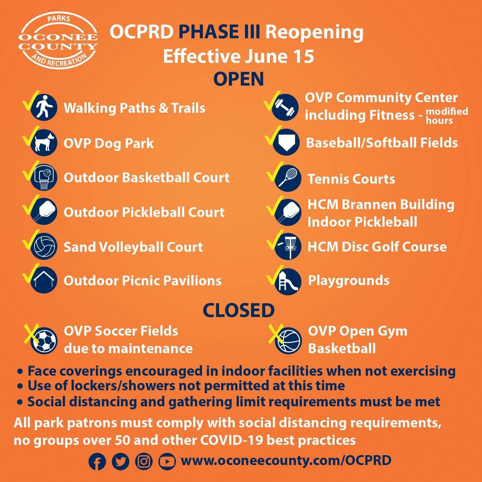 Phase III Re-Opening of Oconee County Parks & Recreation Graphic